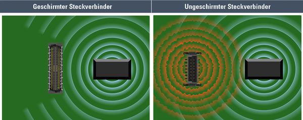 Vergleich geschirmt ungeschirmt.jpg