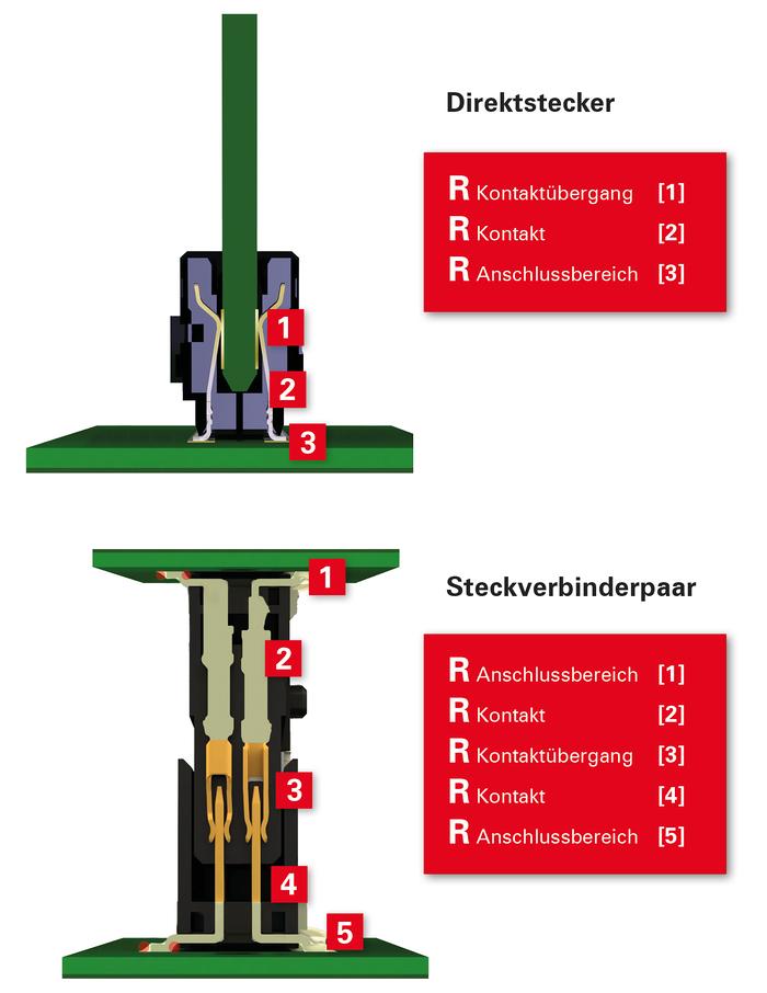 EC8 Direktstecker vs Steckerpaar