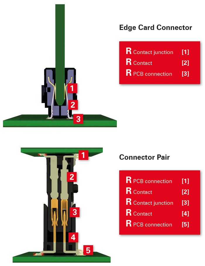 EC8 ECConnector vs ConnectorPair