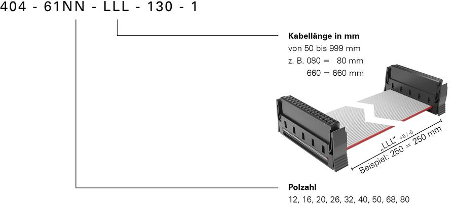 Bestellschluessel One27 Kabelkonfektion Konfektionsvariante 130 Foto neu 2021