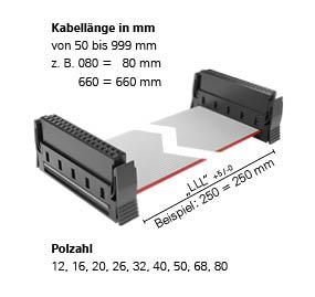 Bestellschluessel On27 Kabelkonfektion Standard Foto neu 2021